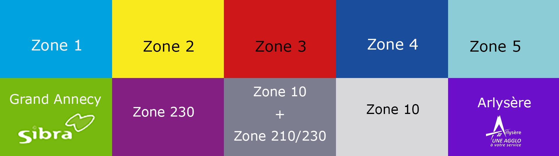 Zones Tarifaires